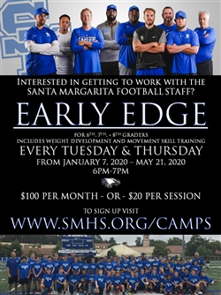 2020 Early Edge Youth Lifting & Performance Camp