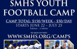 2020 FOOTBALL SUMMER YOUTH CAMP